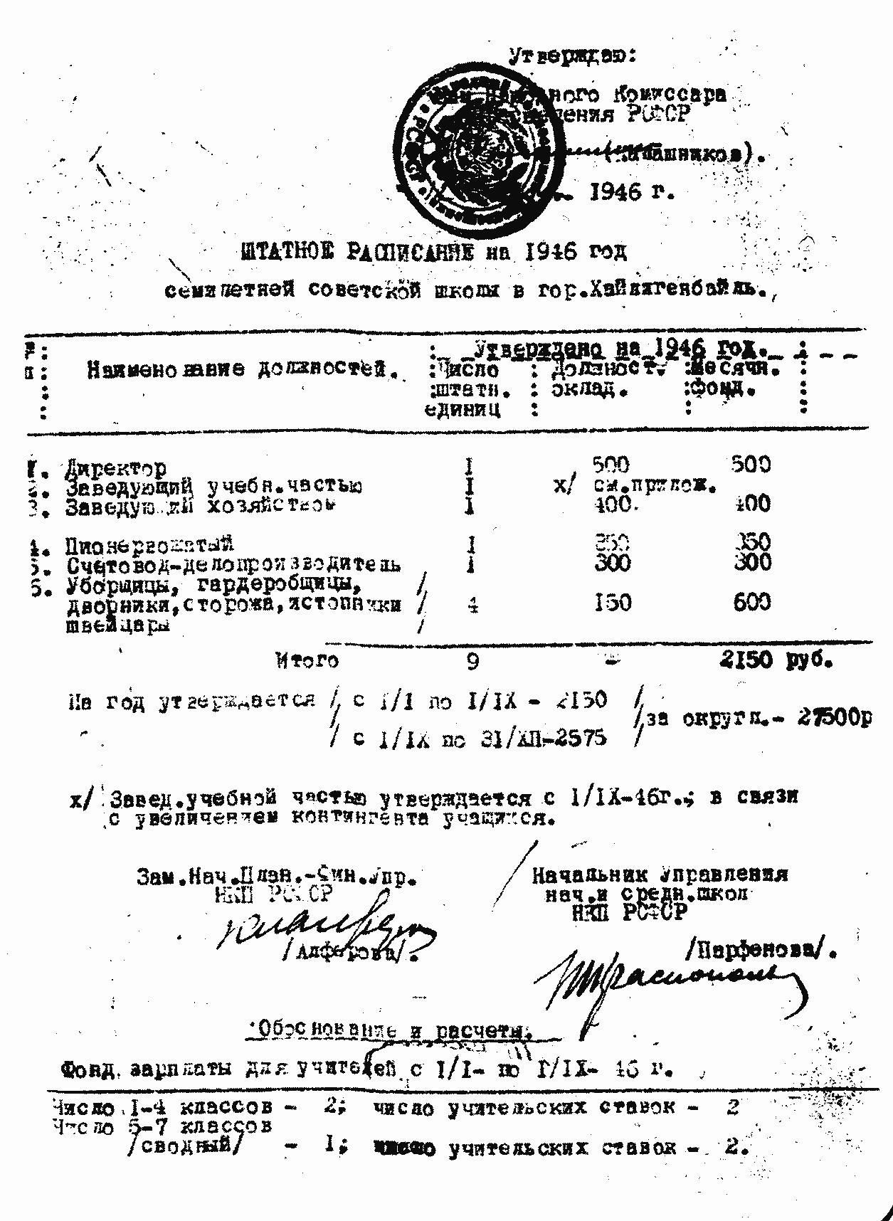 Штатное расписание 1946