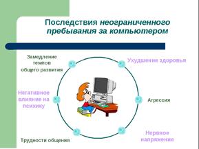 Информационная безопасность детей