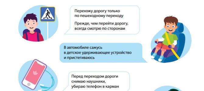 Всероссийская онлайн-олимпиада «Безопасные дороги»