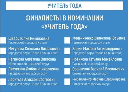 Финалисты конкурса «Учитель года-2021»